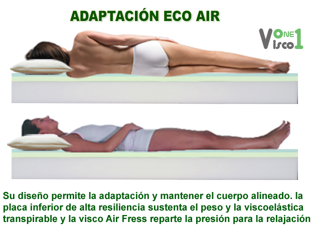 adaptacion eco air.jpg